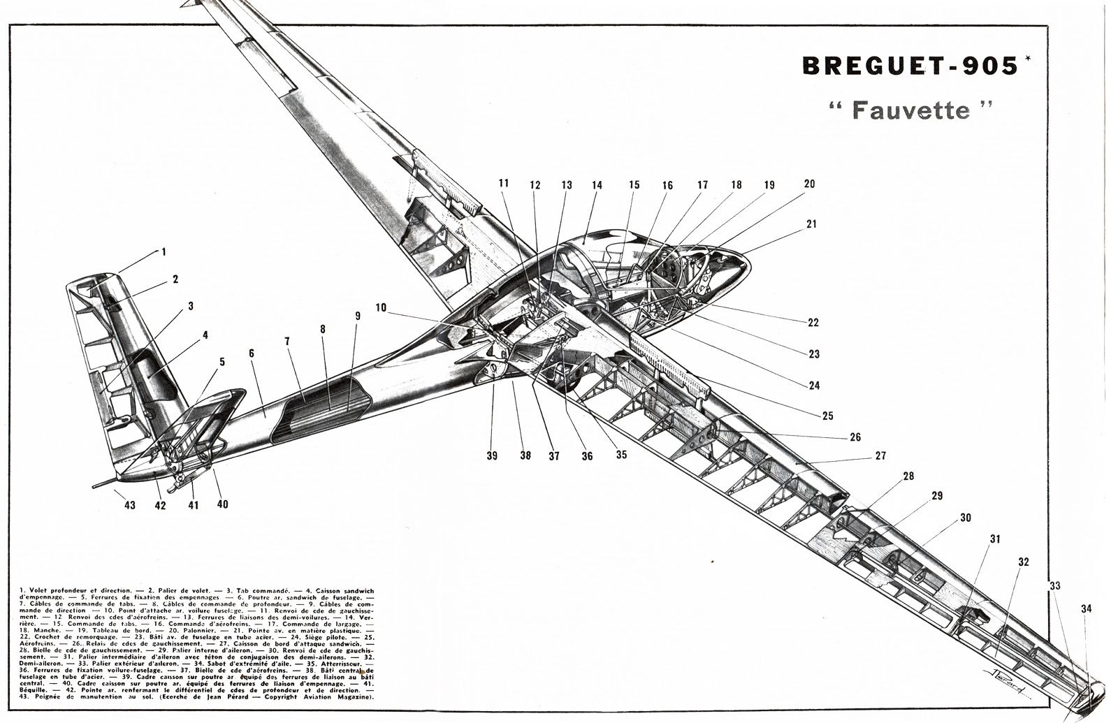Feast Your Eyes On These Rare Aircraft Cutaway Drawings