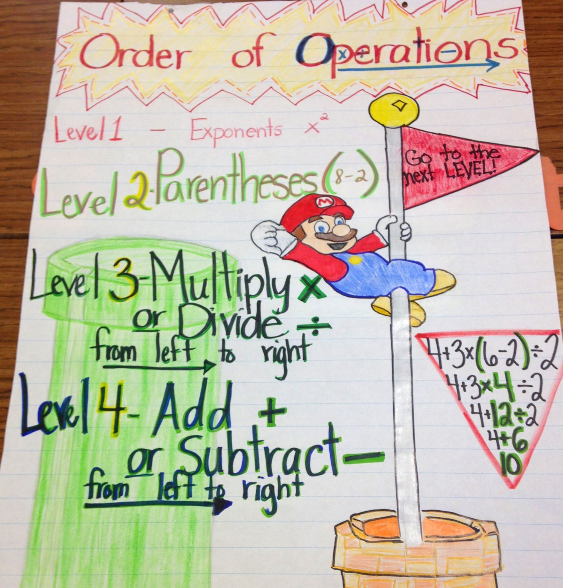 Order of operations Anchor Chart! I made this for my