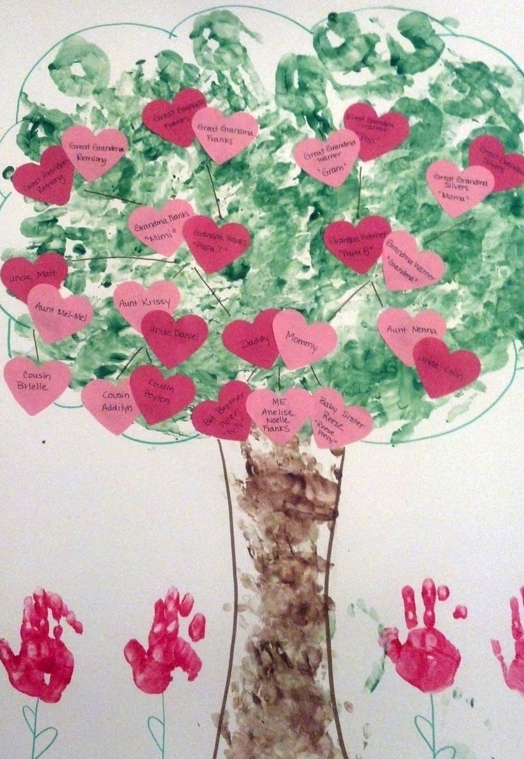 Preschool Family Tree Project