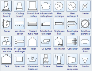 Process Flow Diagram Symbols  heat exchanger | Design