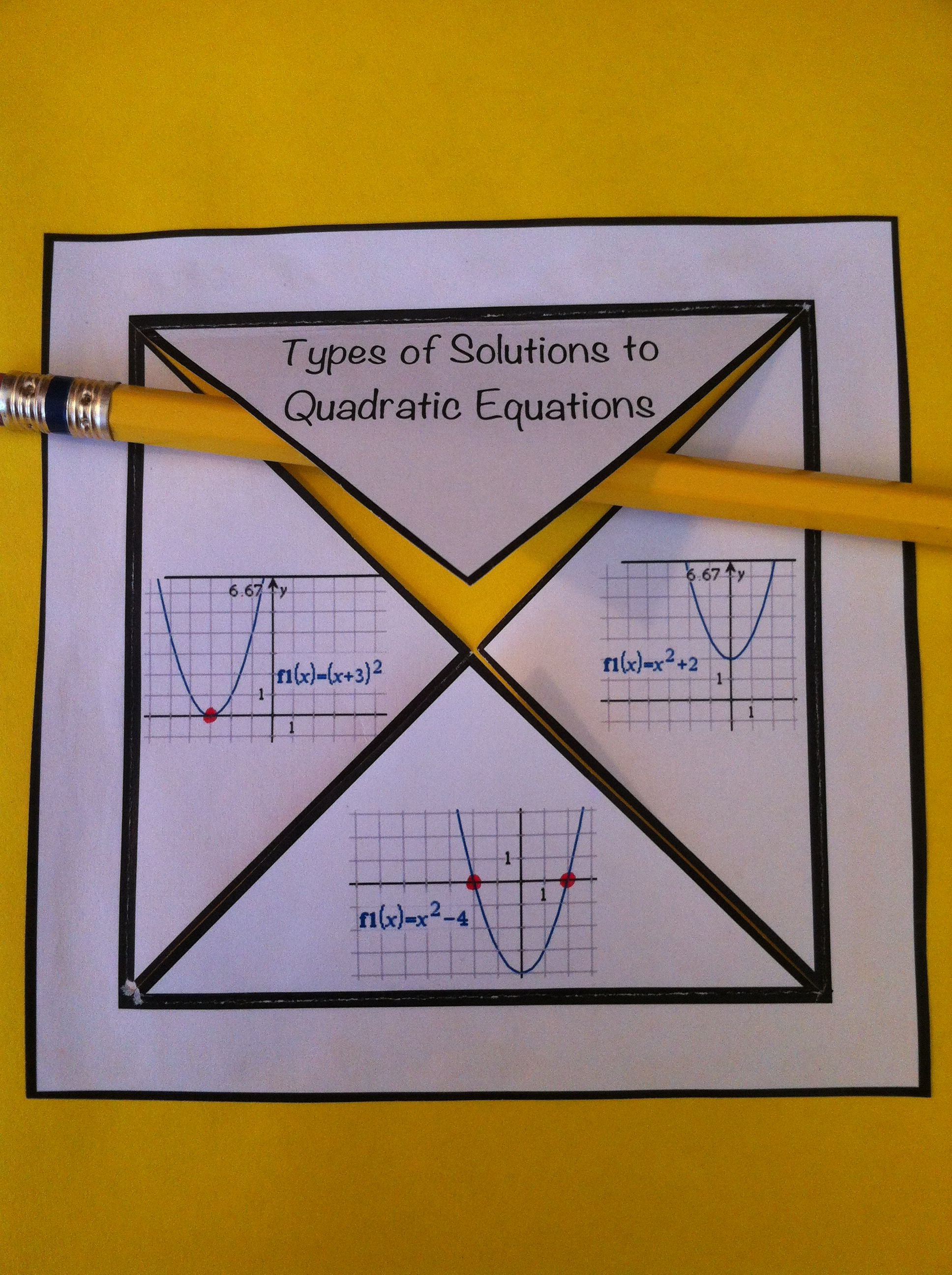 Types Of Solutions To Quadratic Equations With Graphs