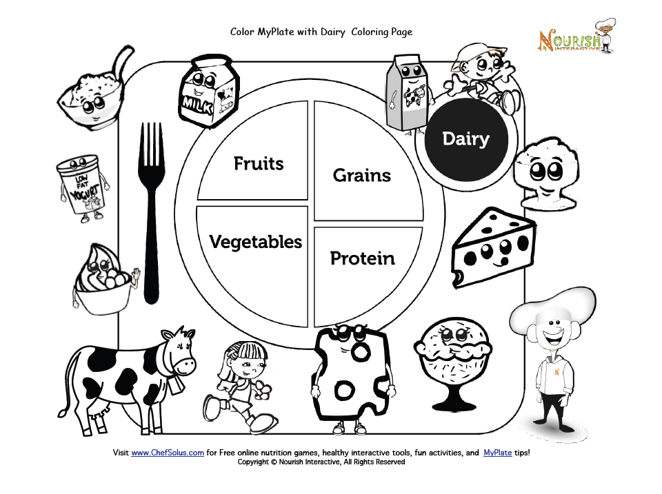 Color My Plate Dairy Coloring Page Nutrition Worksheets
