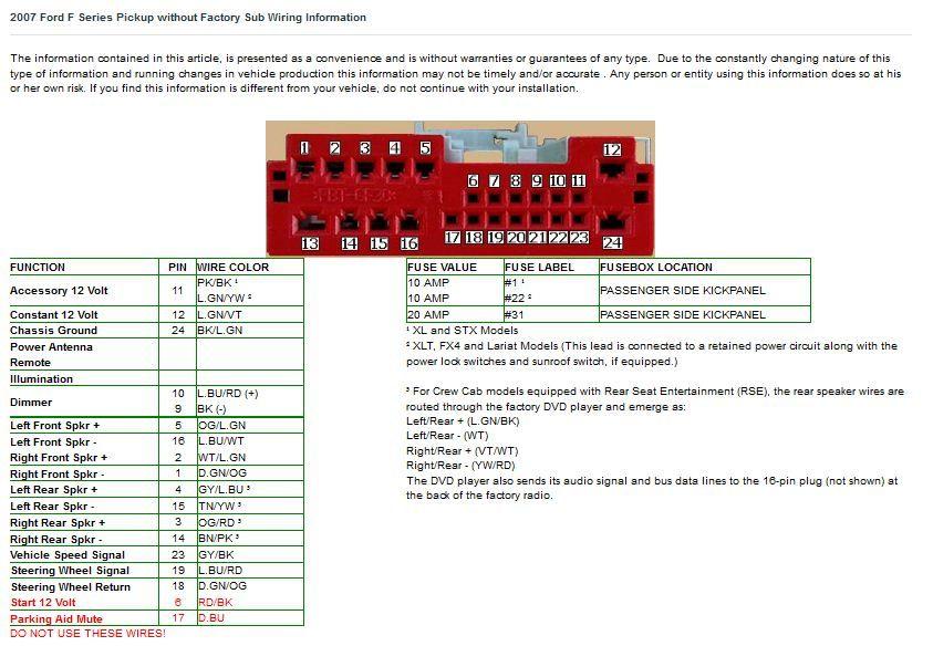 b5fa2171ee4449a2ee39da15cf64ccf1?resize=665%2C461&ssl=1 marvellous 2007 ford f150 radio wiring diagram photos best image 2007 ford f150 radio wiring diagram at suagrazia.org