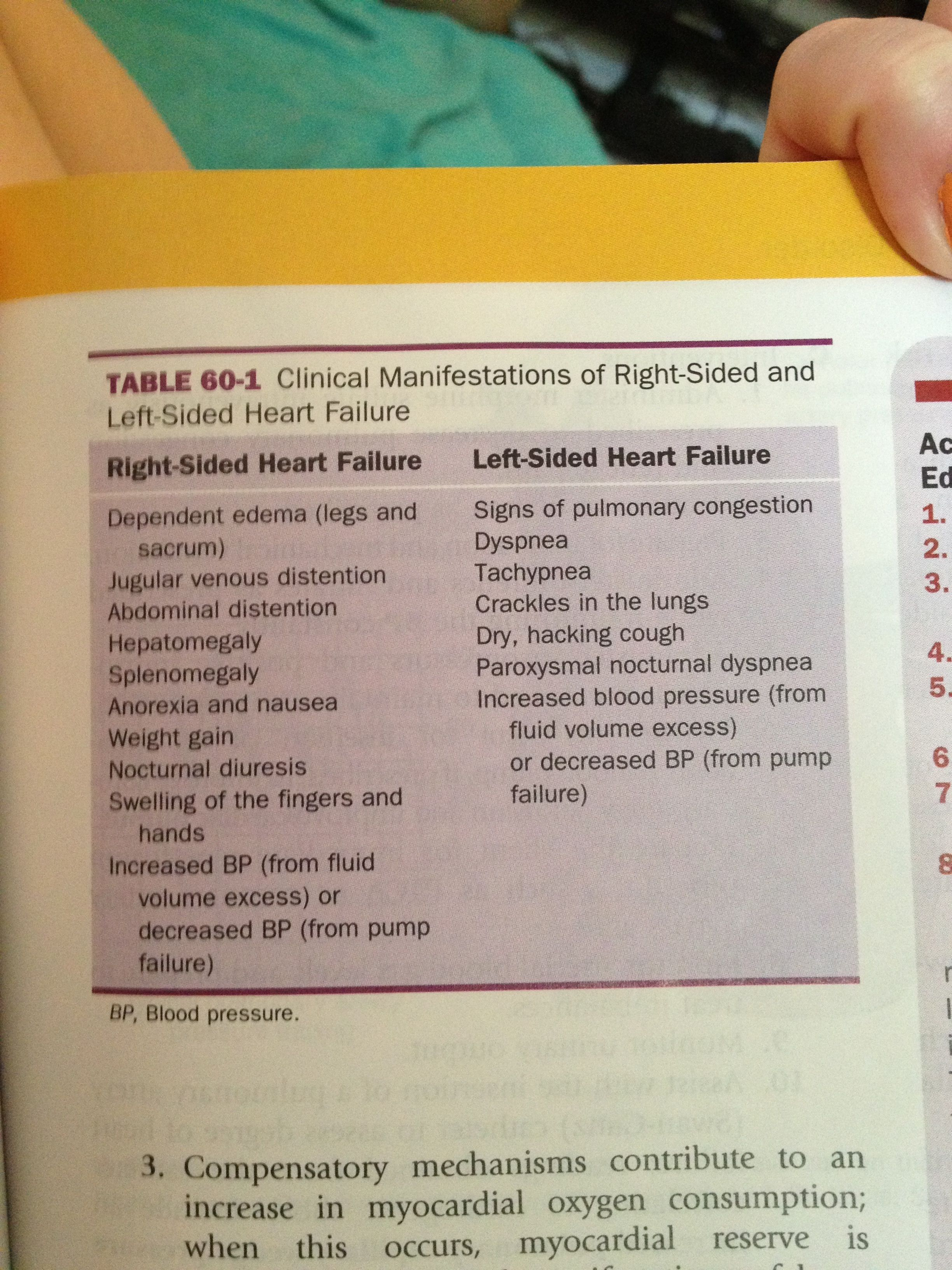 Clinical manifestations of left and right sided heart