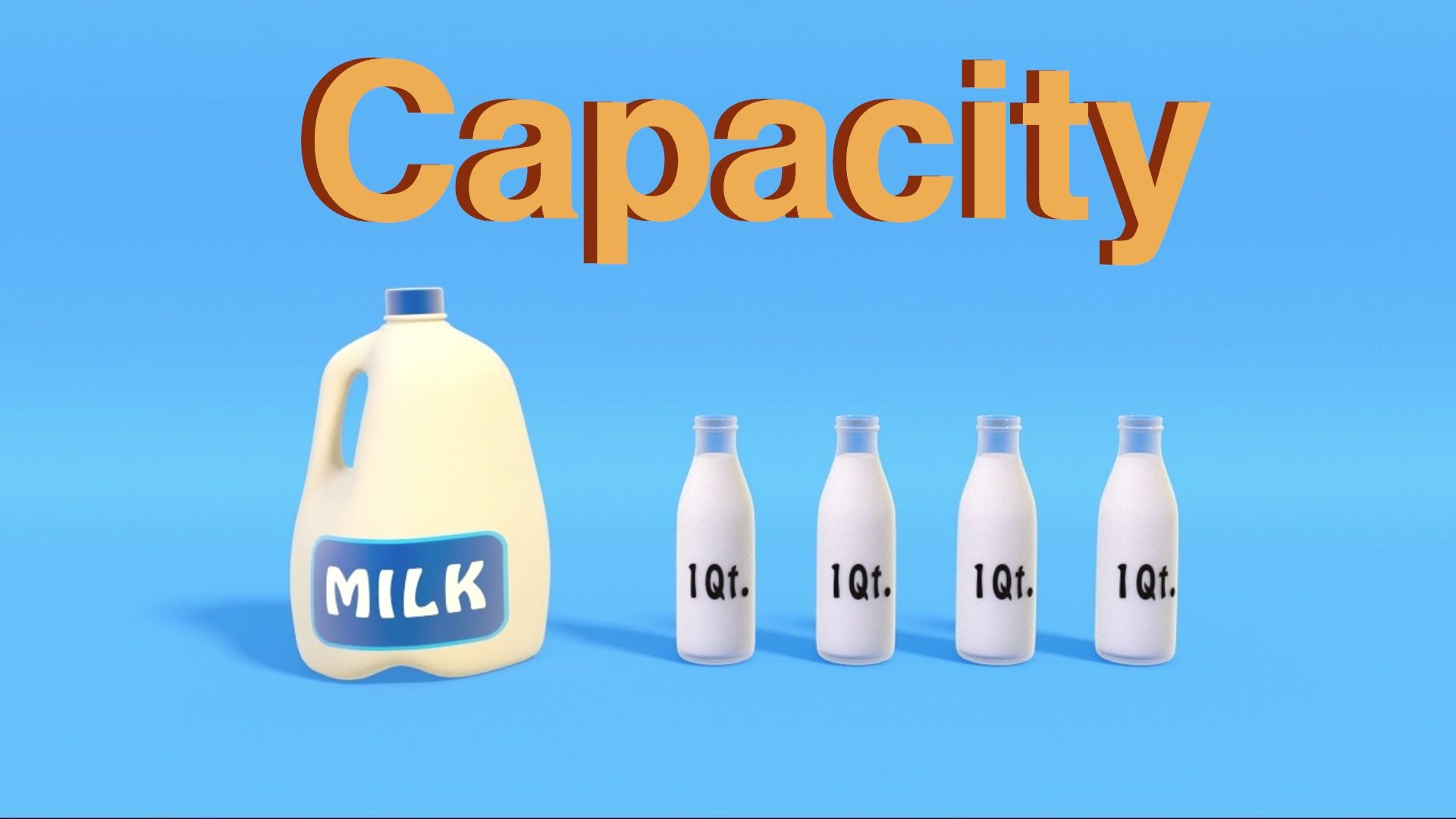 Capacity Song For Kids A Measurement Video Teaching