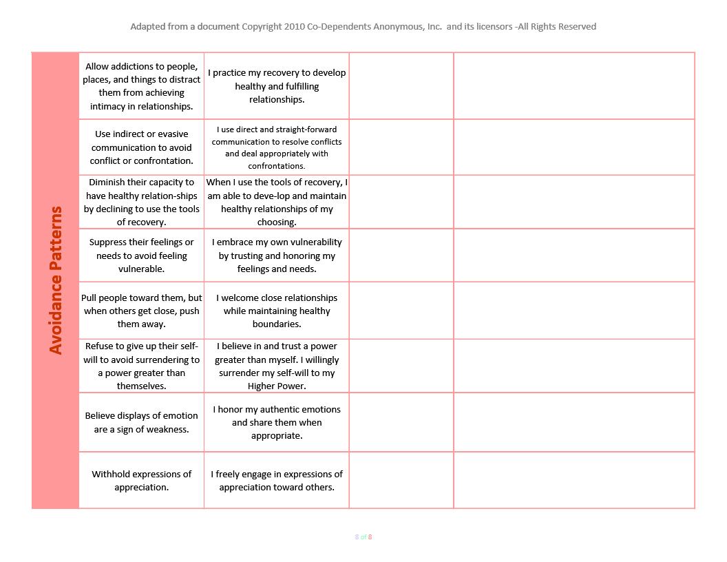 Worksheet Codependency Therapy Worksheets Worksheet Fun
