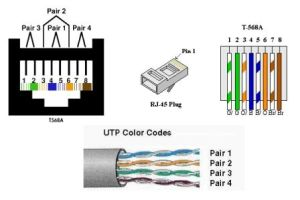 Cat5e Wiring Diagram on Paths Fiber Optics Cat5e Cat6