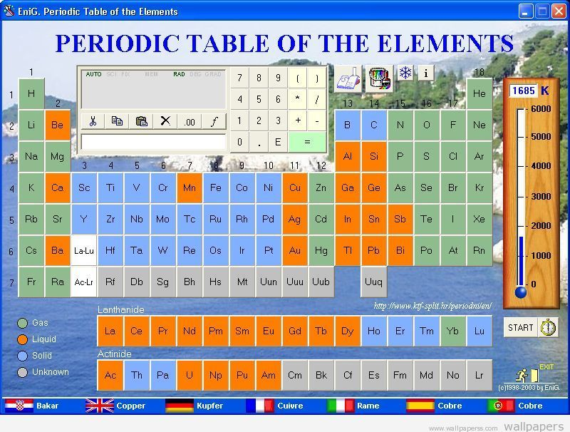 periodic table of elements with names Periodic Table of