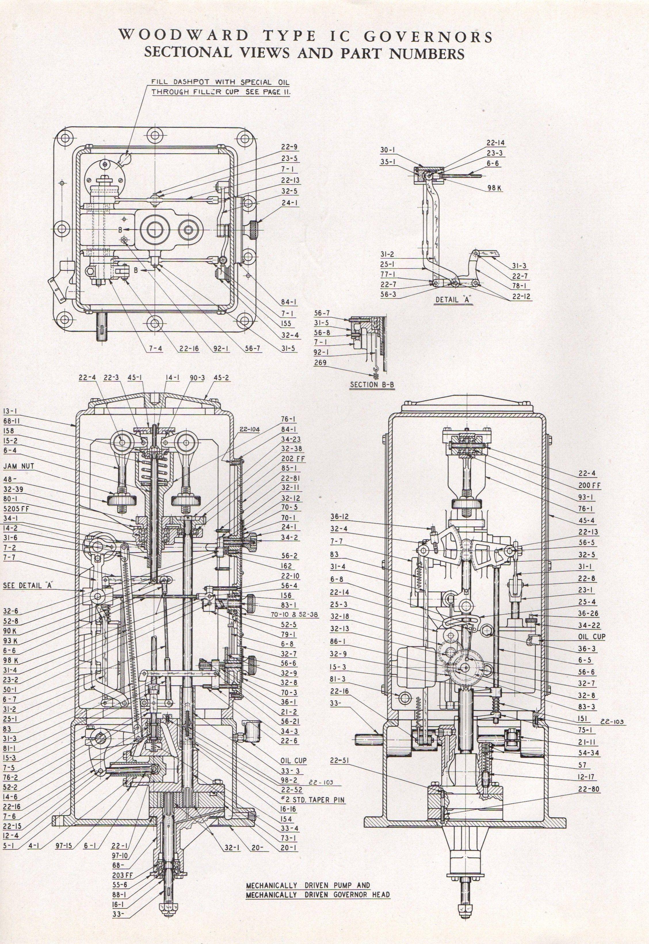 Ford 4x4 Vacuum Diagram F150 Actuator