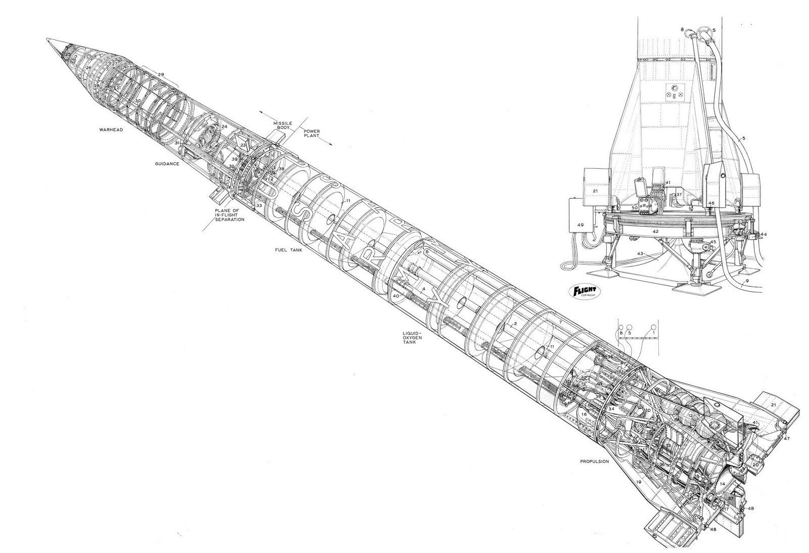 Image Result For Redstone Stage Separation
