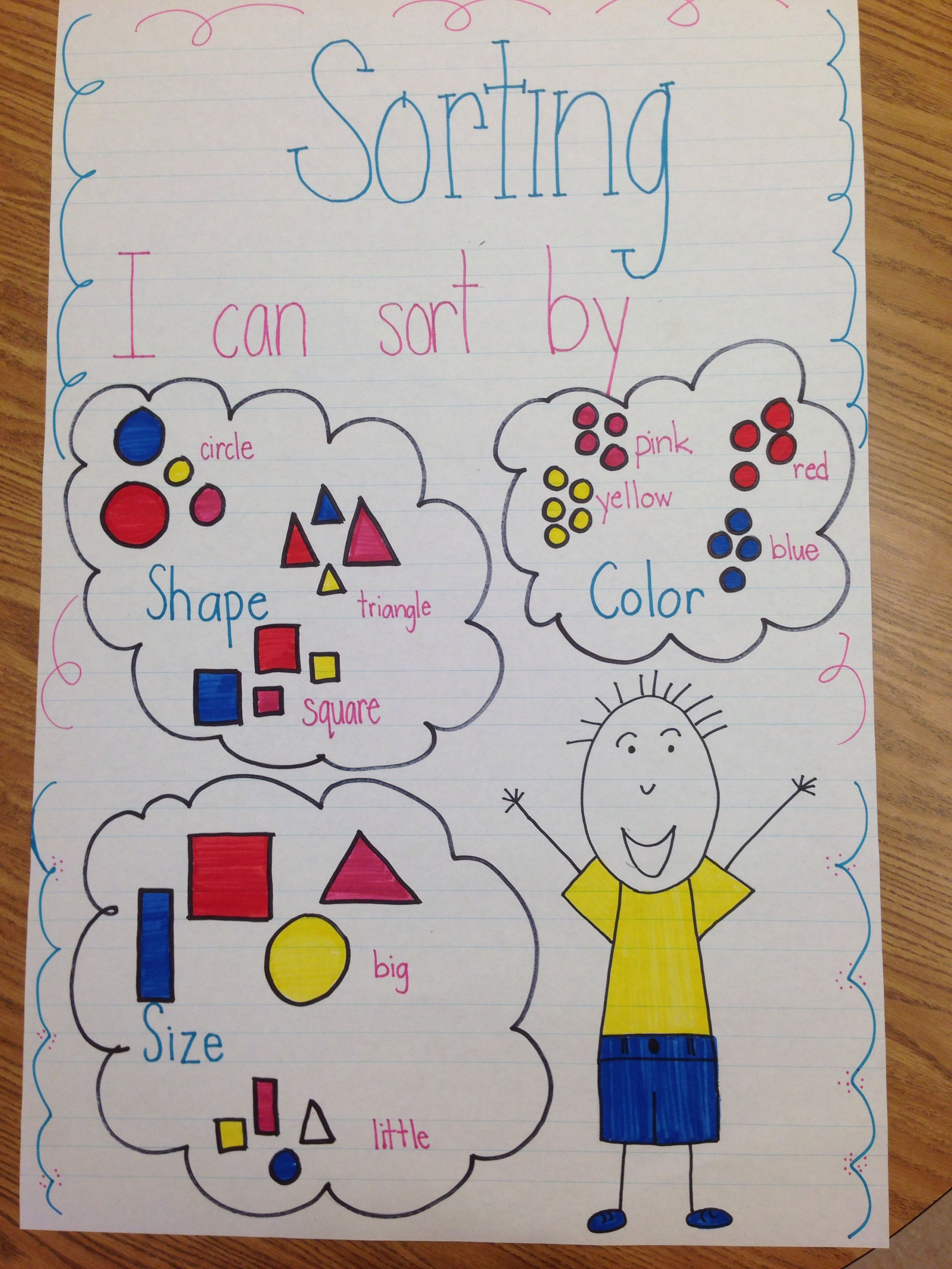 Stepping Stones Anchor Chart Unit 1 Lessons 1 5 Amp 1 6 Sorting By Attributed
