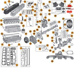 Interactive Diagram  Jeep CJ7 42 Liter (258) AMC Engine