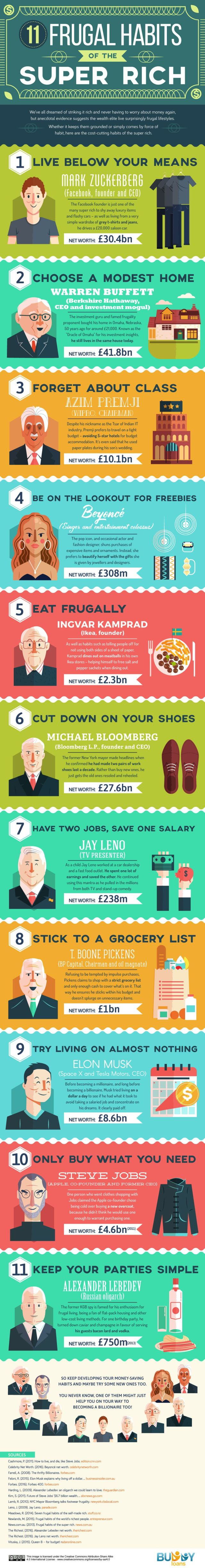11 frugal habits of the super rich #infographic