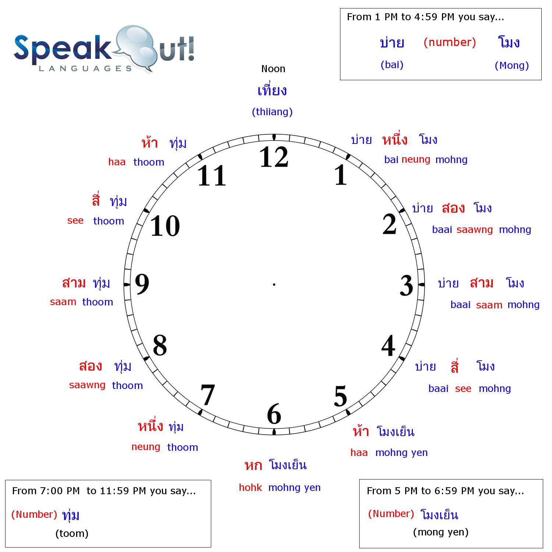 Telling Time In Thai Speakoutlanguages