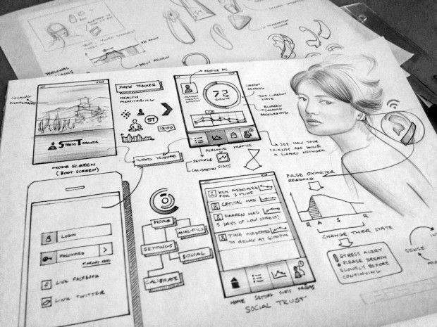 Wireframe Mockups To Inspire Your Mobile Development   Interface     Beautiful and inspiring UI wireframe sketches