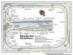 Ho Shelf Plan Train Layouts |  the model railroad track