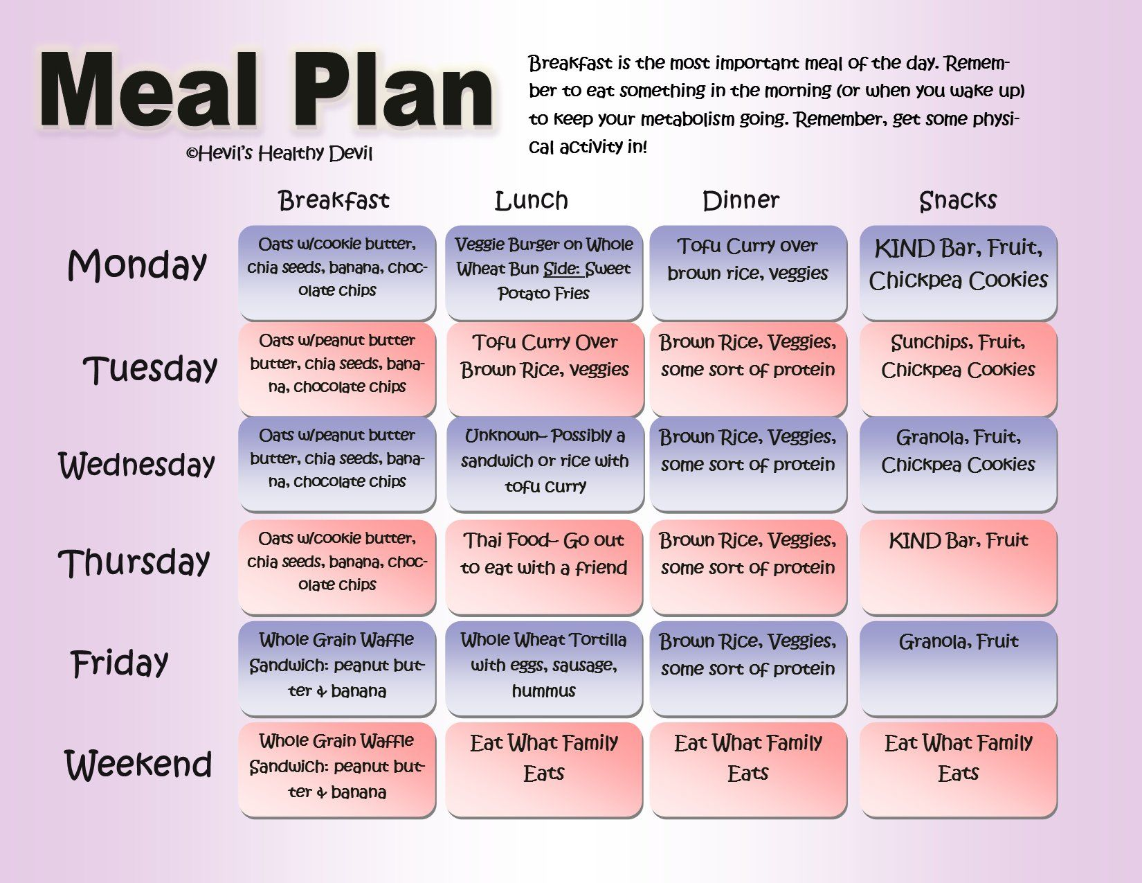 Real Life 4 Day Ketogenic Meal Plan Zero Carb Food