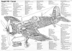 F4U1 Corsair defined | Aviation | Pinterest | Cutaway