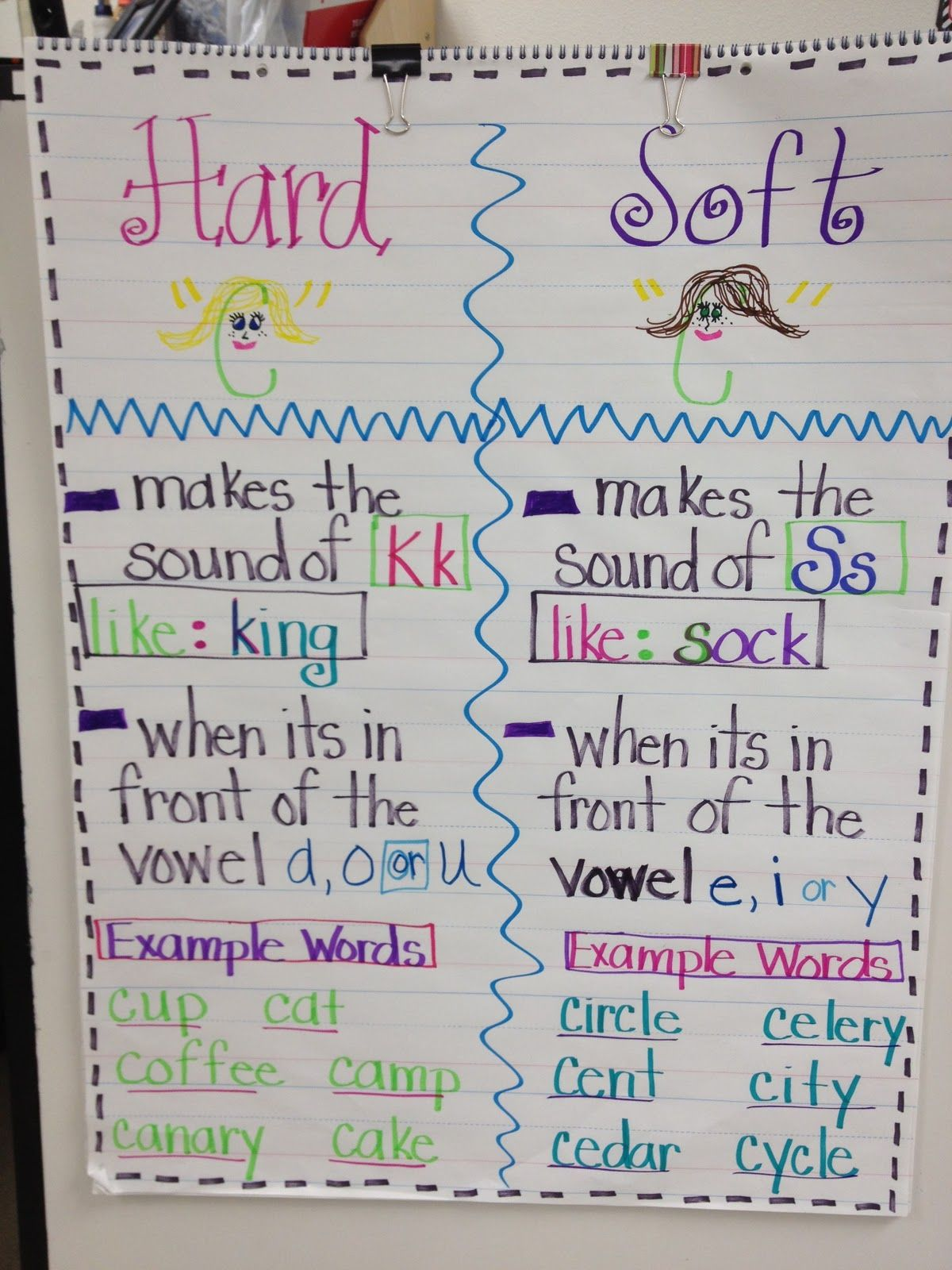 Anchor Charts Hard And Soft C Like This But Would Give He Example Word With One That Actually
