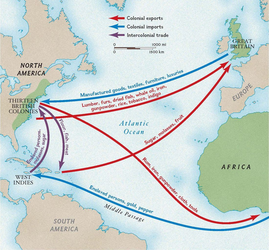 Colonial Trade Routes and Goods Middle passage, Social