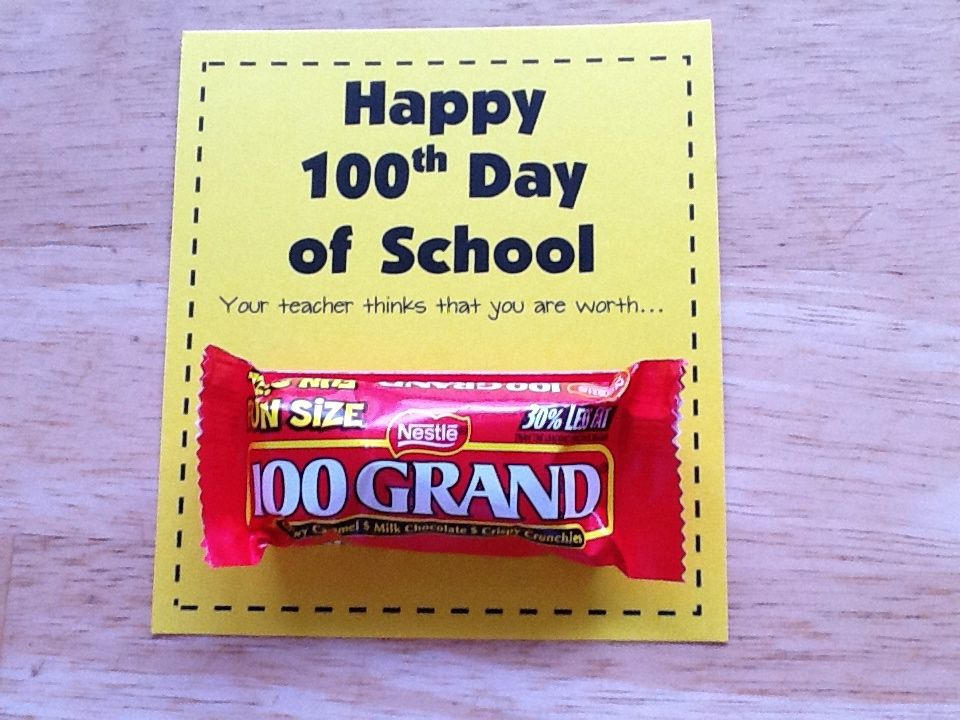Happy 100th Day of School Your Teacher Thinks That You Are