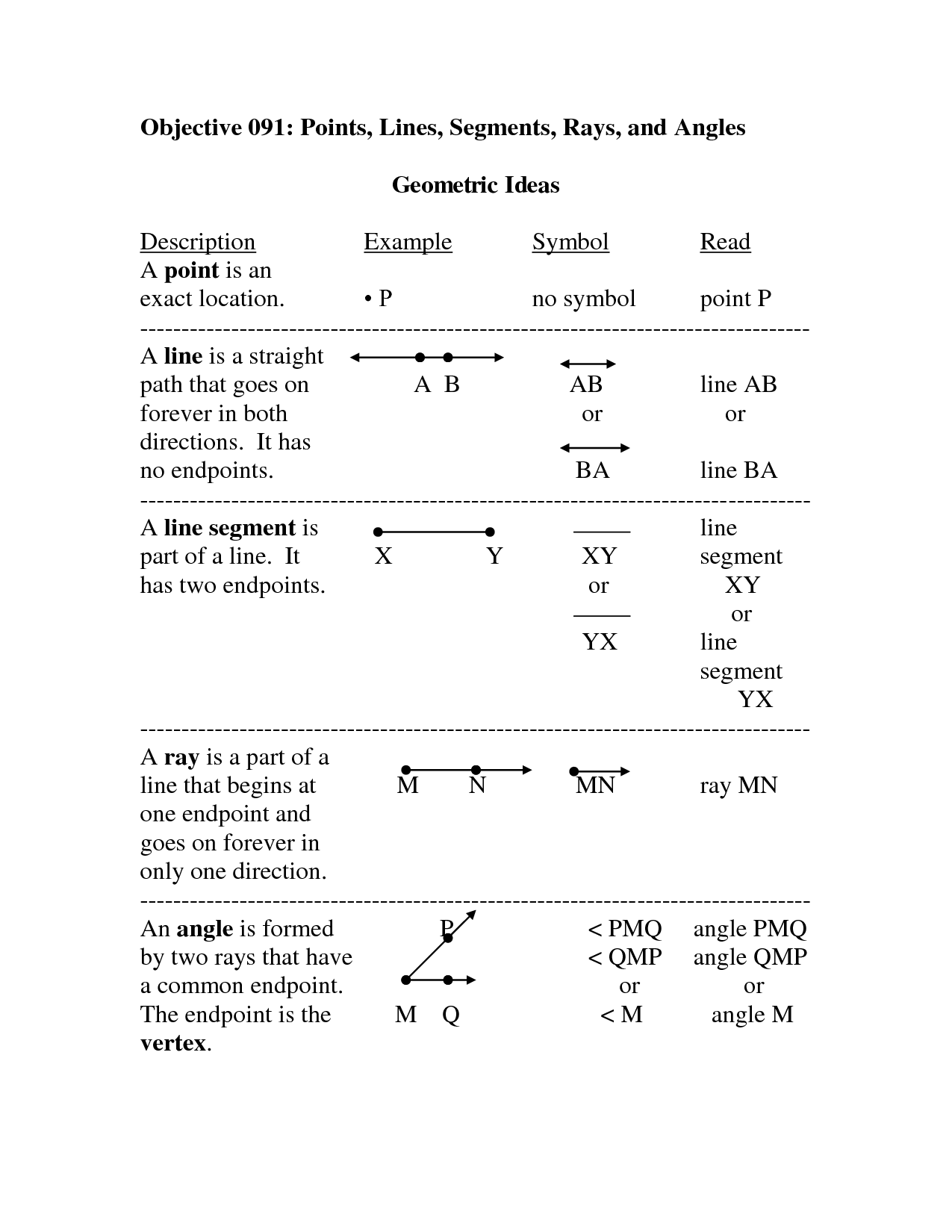 Geometry Points Lines Planes Worksheet
