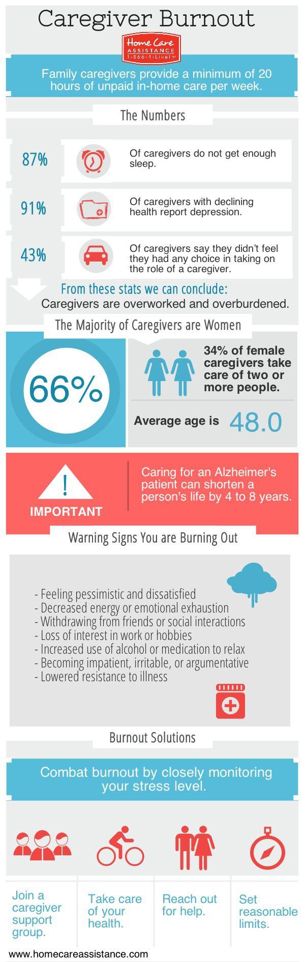 Educating Clients To Prevent Caregiver Burnout