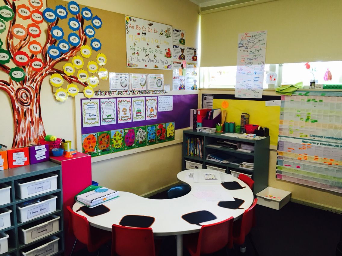 Engine Room For Guided Reading
