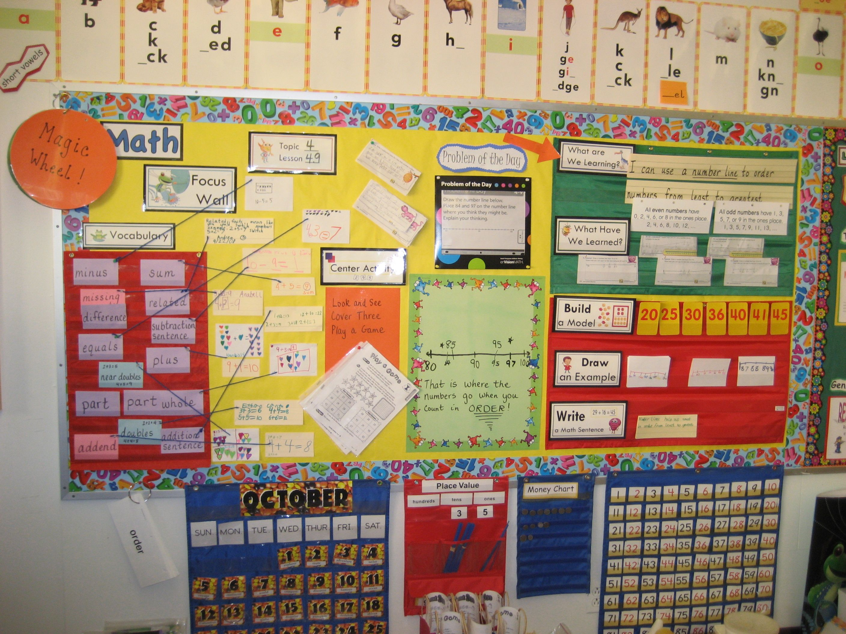 Envision Math Focus Wall