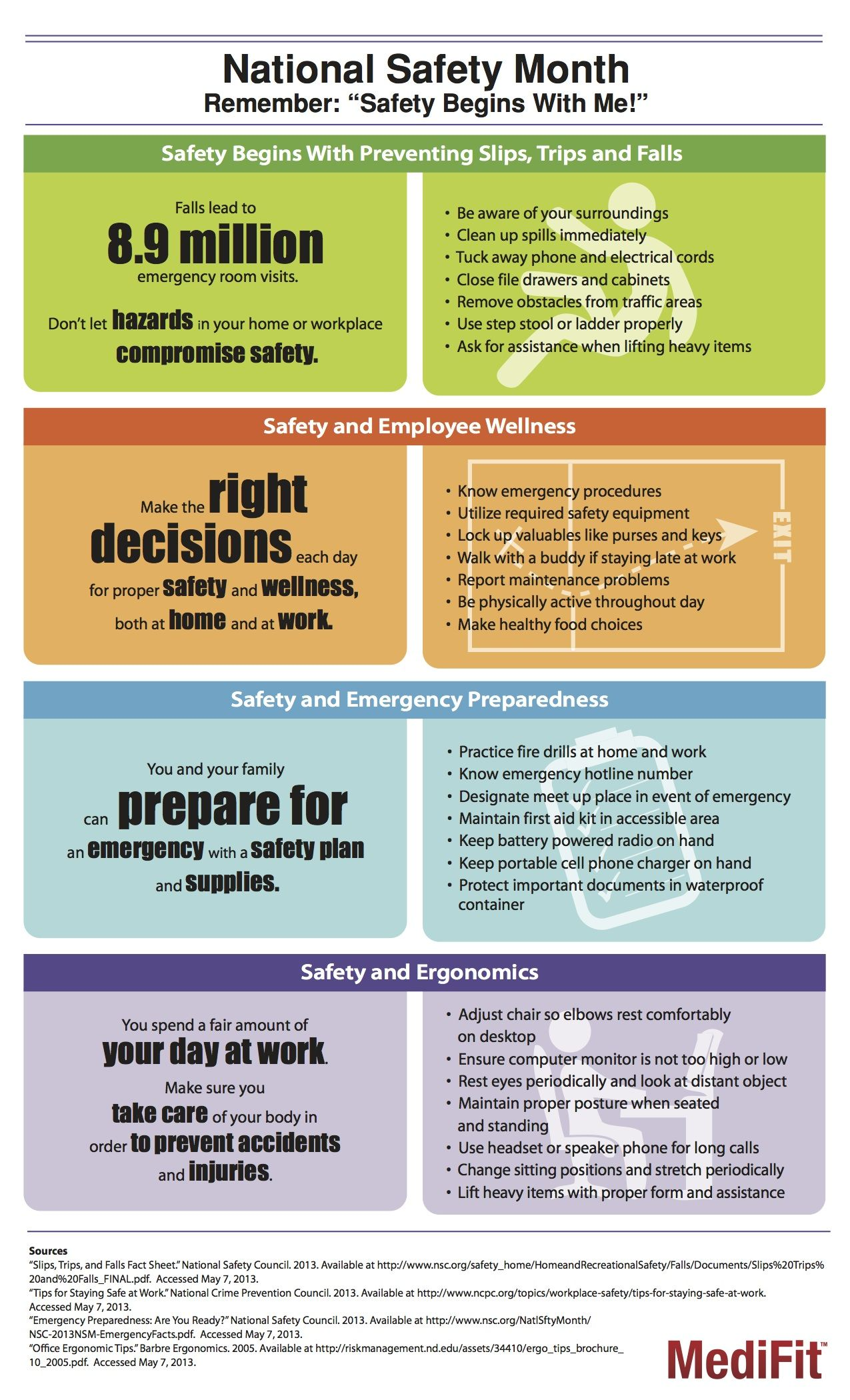 June is National Safety Month! Visualizing Employee