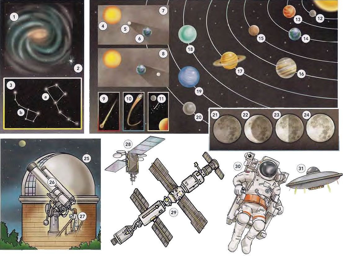 The Universe And Space Vocabulary English Lesson With