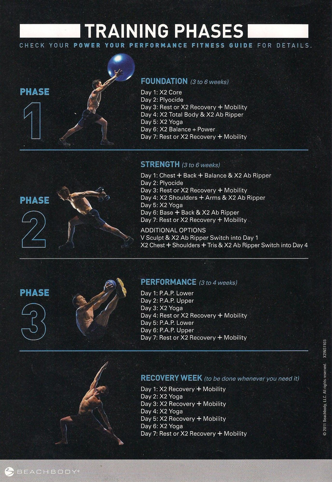 P90x2 Workout Schedule