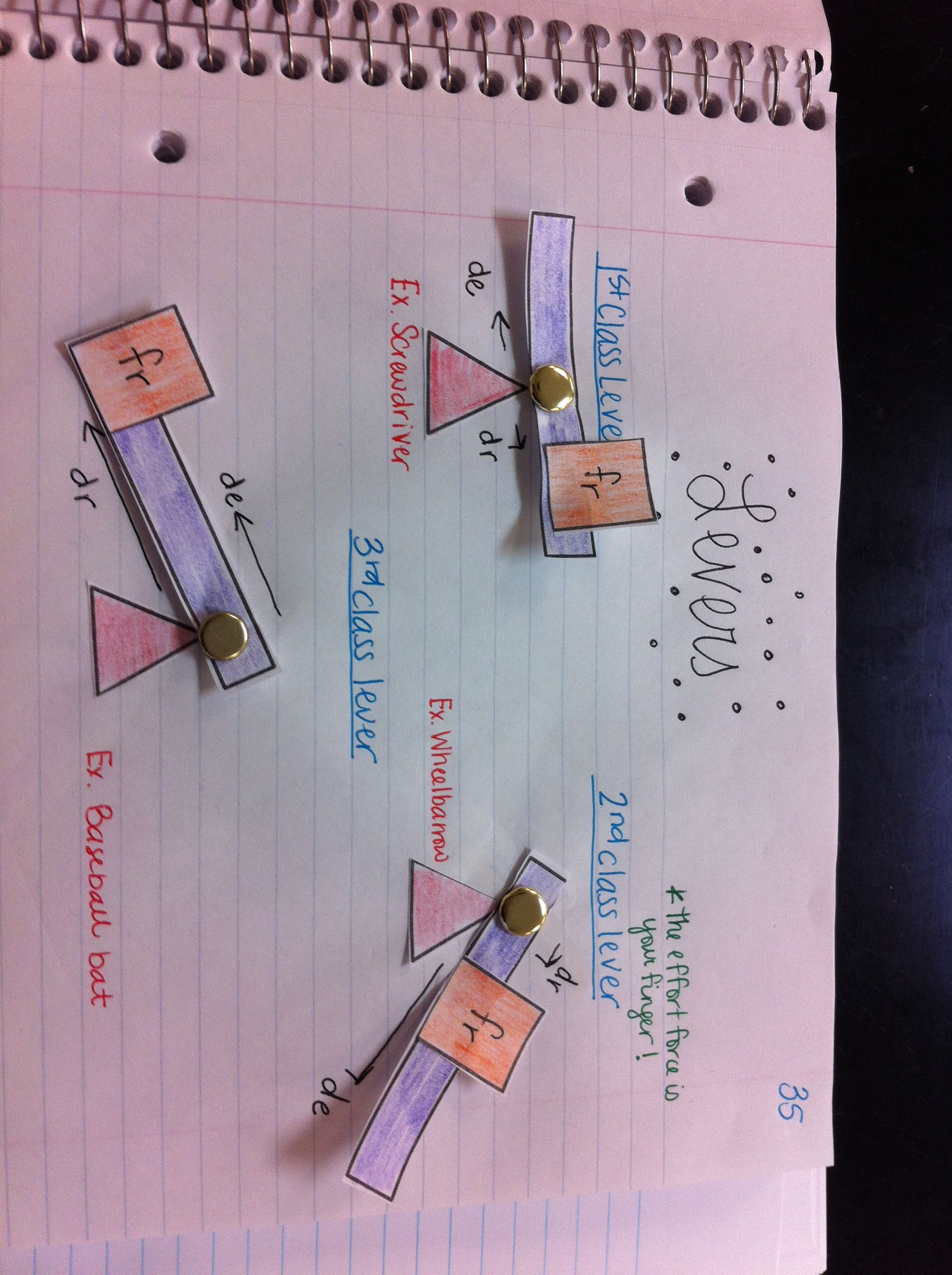 Interactive Notebook Levers Can Also Be Used For Angles