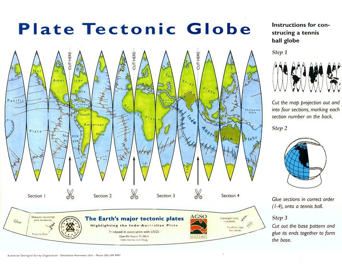 Paper Plate Tectonic Globe