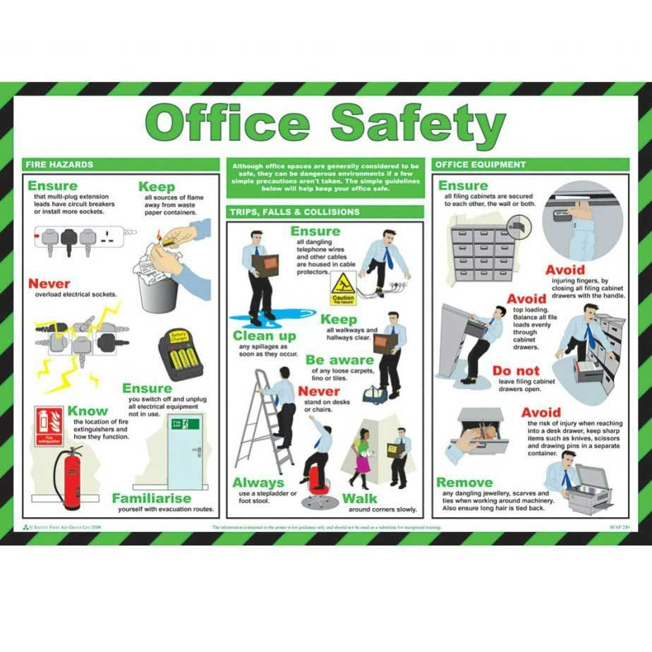 Office Safety Poster Office safety, Safety posters and
