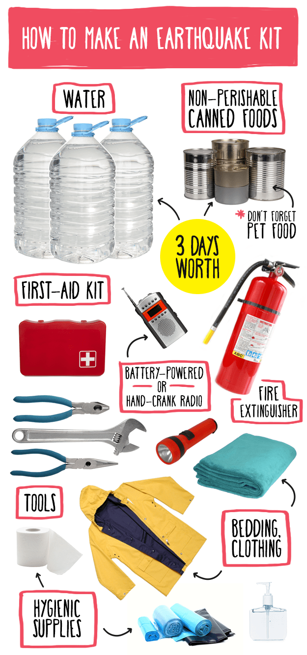 So Yeah, You Should Probably Have An Earthquake Kit