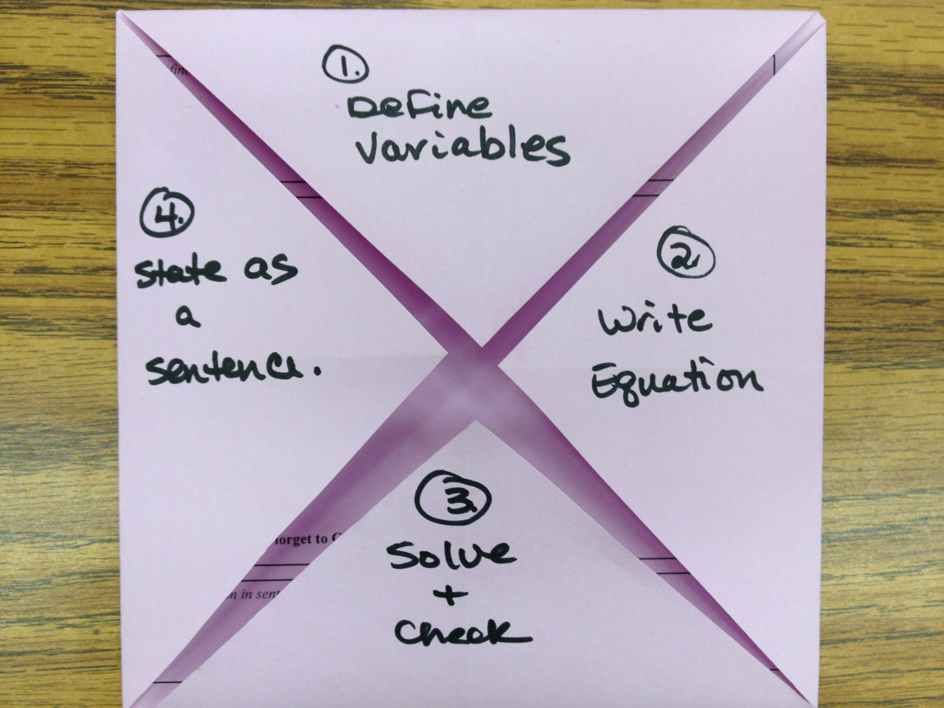 Foldable For Math Journal