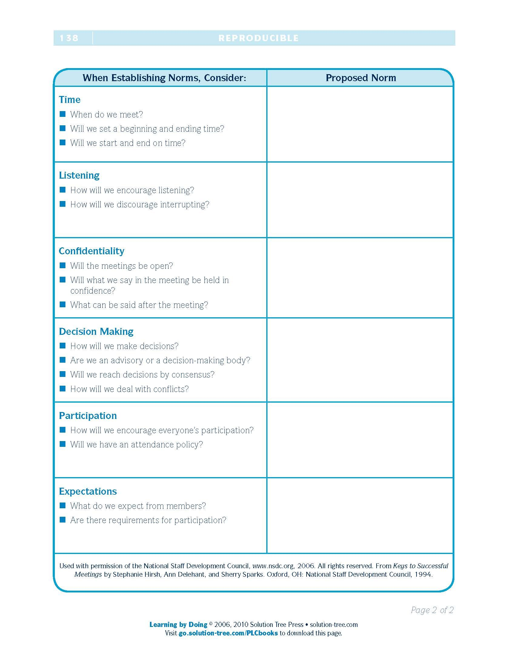 Developing Norms Page 2 Pd