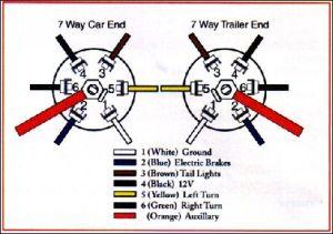 dodge trailer plug wiring diagram  Bing images | truck