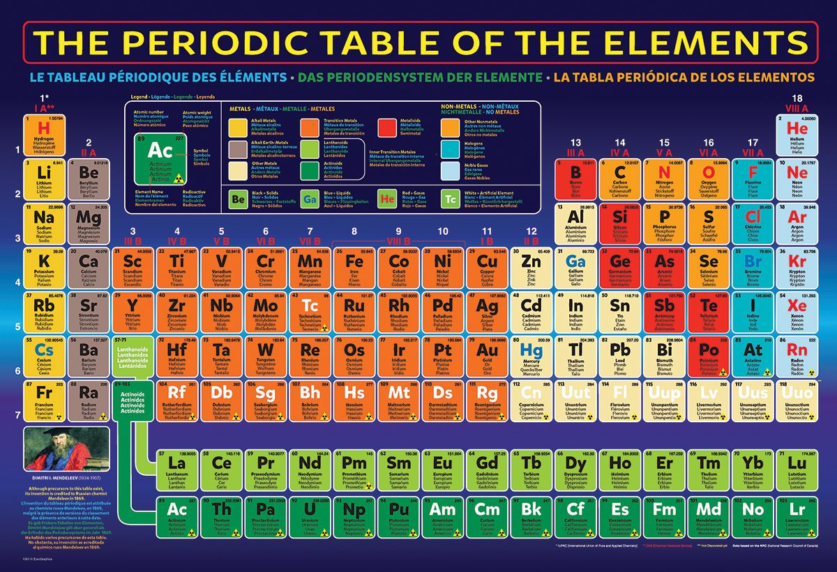 Periodic Table of Elements 200 pieces. Contains the name