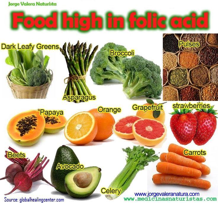 foods rich in folic acid Pregnancy/Postpartum