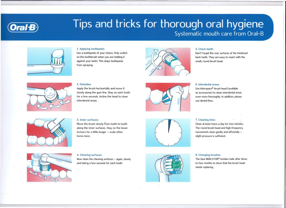 Oral Hygiene Tips And Tricks