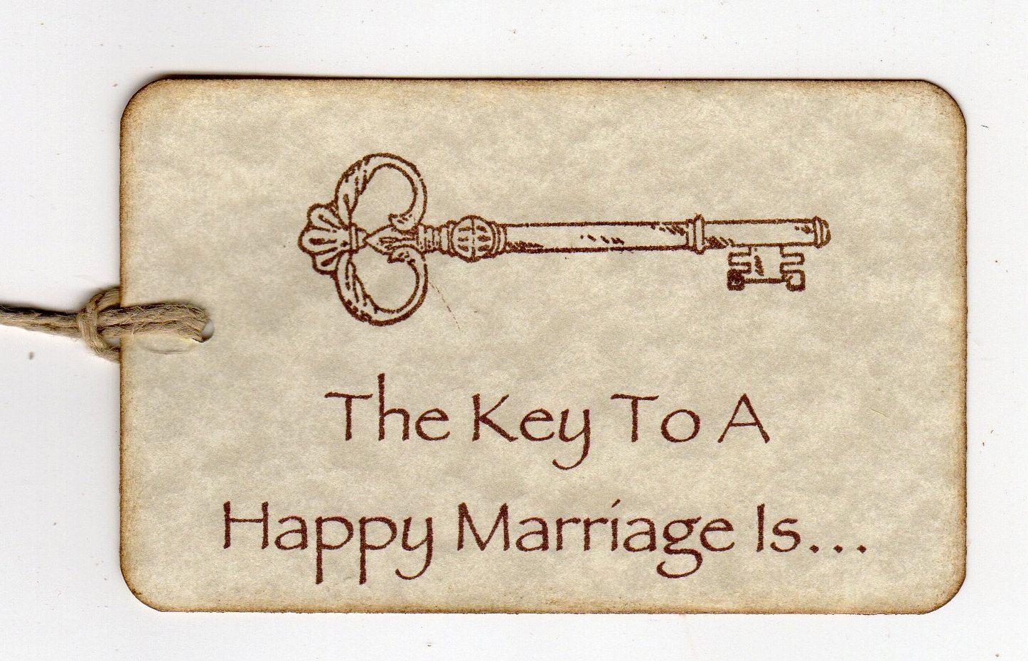 Writing Wedding Anniversary Wishes Wedding anniversary