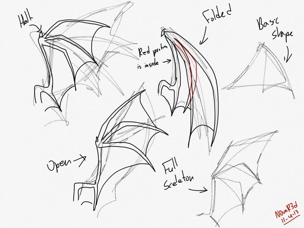 Once Upon A Time I Decided To Try And Draw A Dragon I