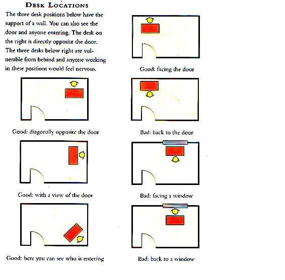 fengshui in office. For Desk Positioning Do Not Sit In Alignment With Door Fengshui Office F