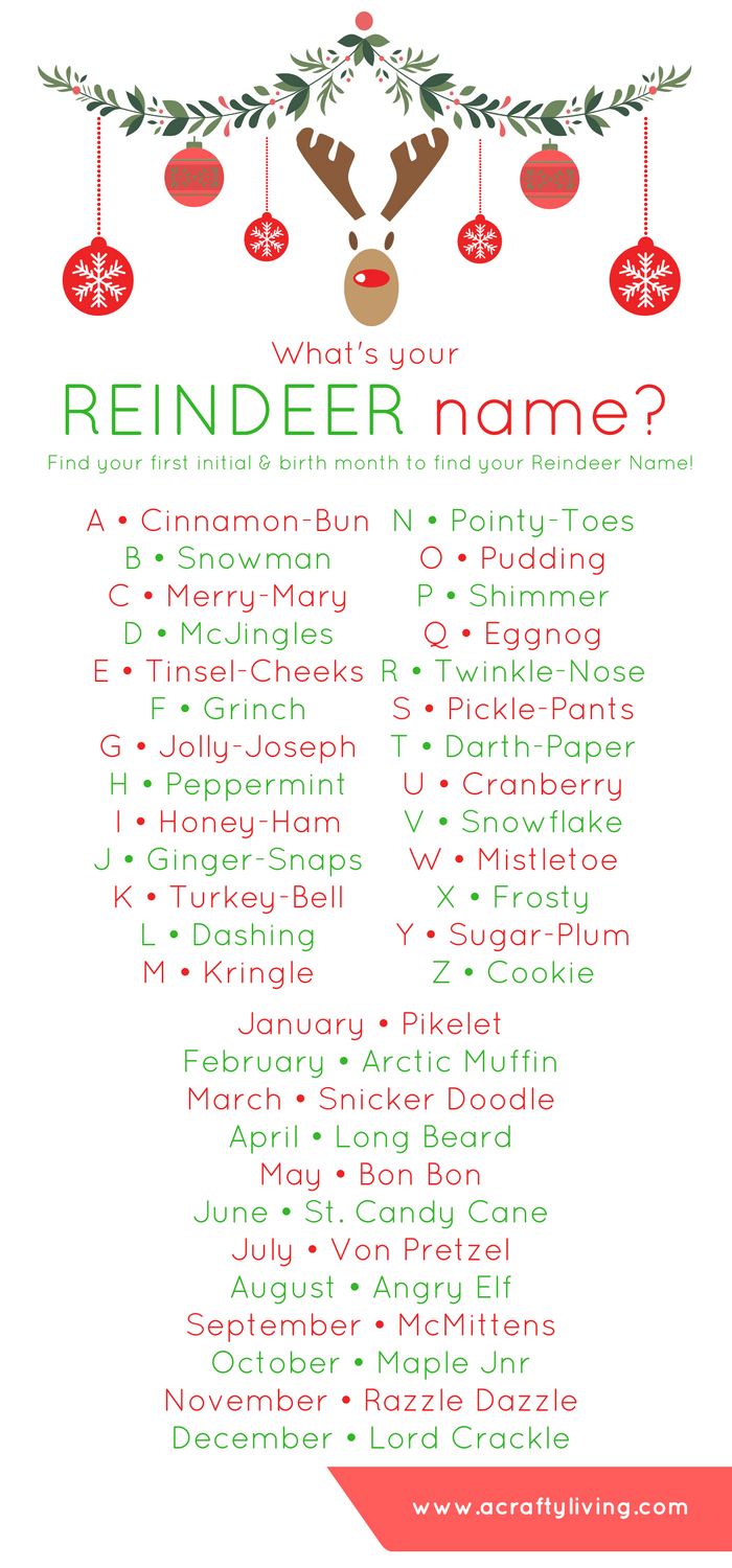Find out your reindeer name. Such a fun game for kids