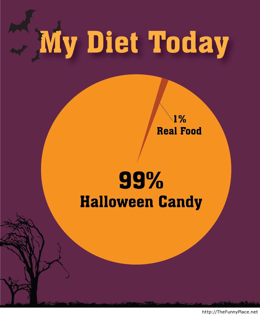 Halloween Humor Halloween candy, Halloween humor and Humor