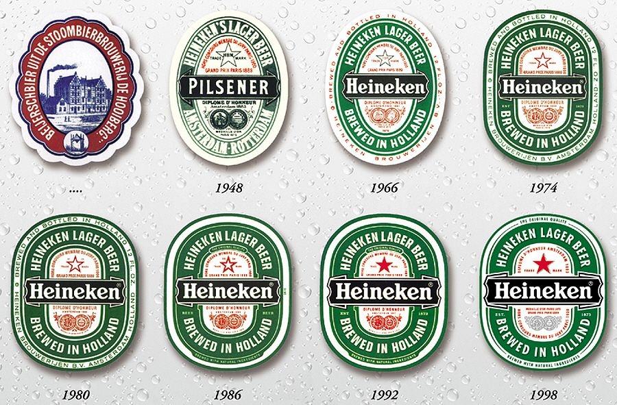 heineken logo history Logo Pinterest Heineken, Logos