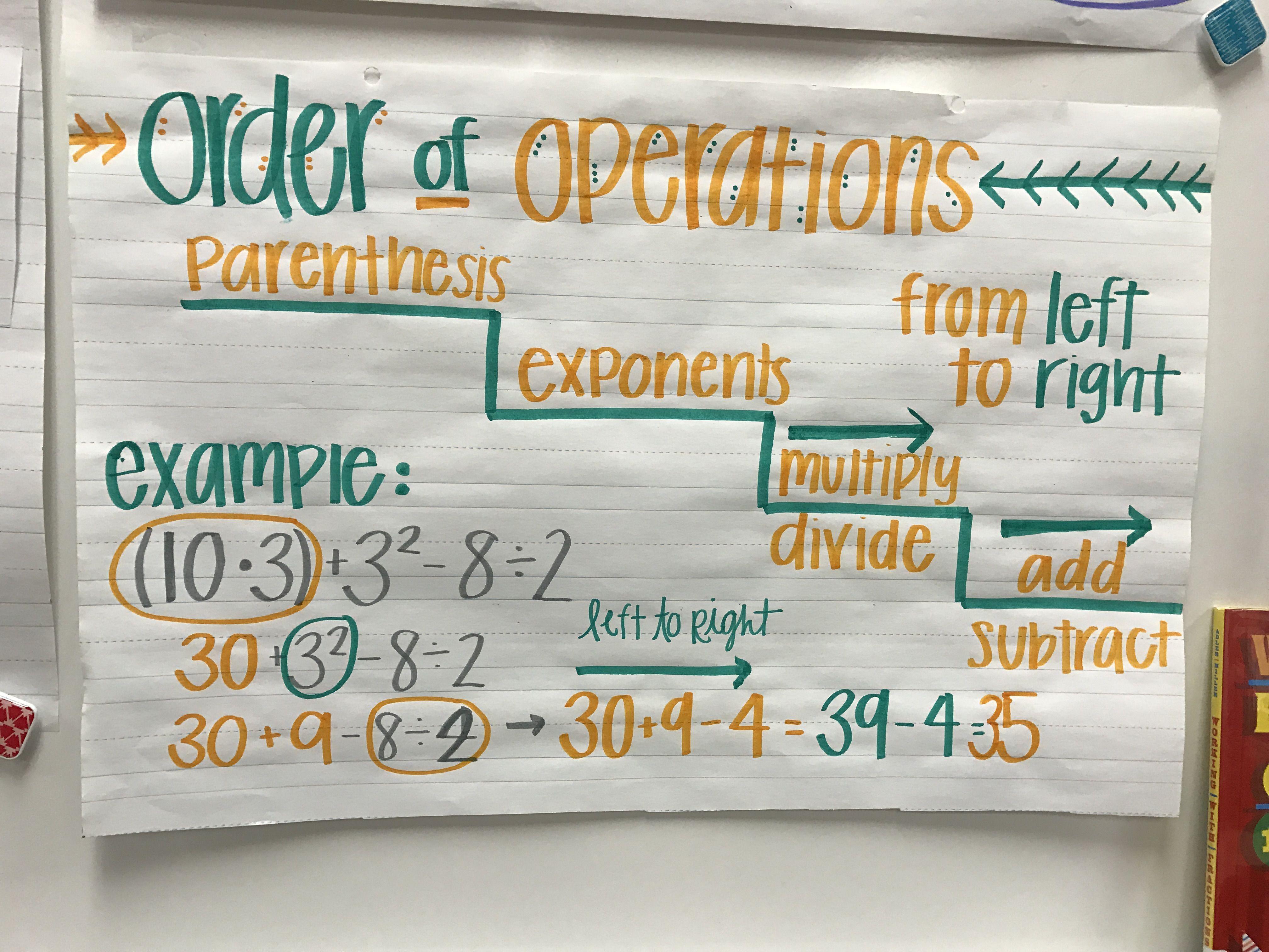 6th Grade Math Anchor Charts Order Of Operations Pemdas