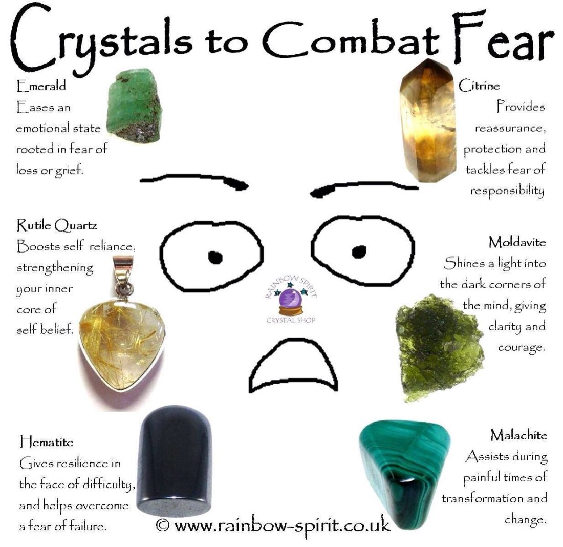 Crystal healing suggestions for protection and healing